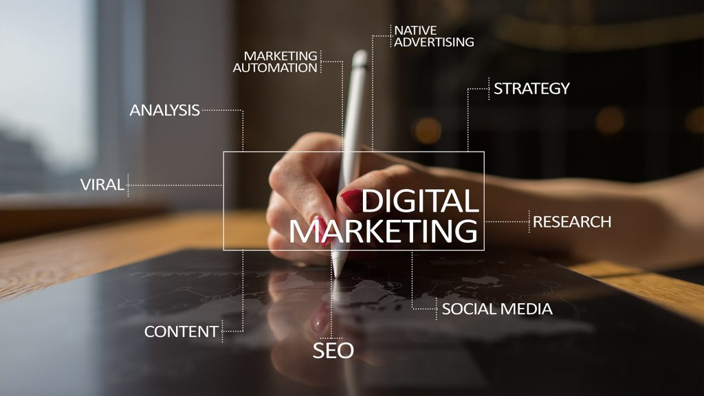 Digital Marketing - Secures Both Present and Future